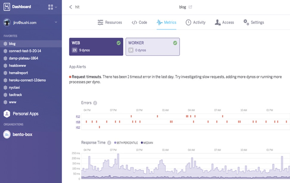 Heroku Dashboard view